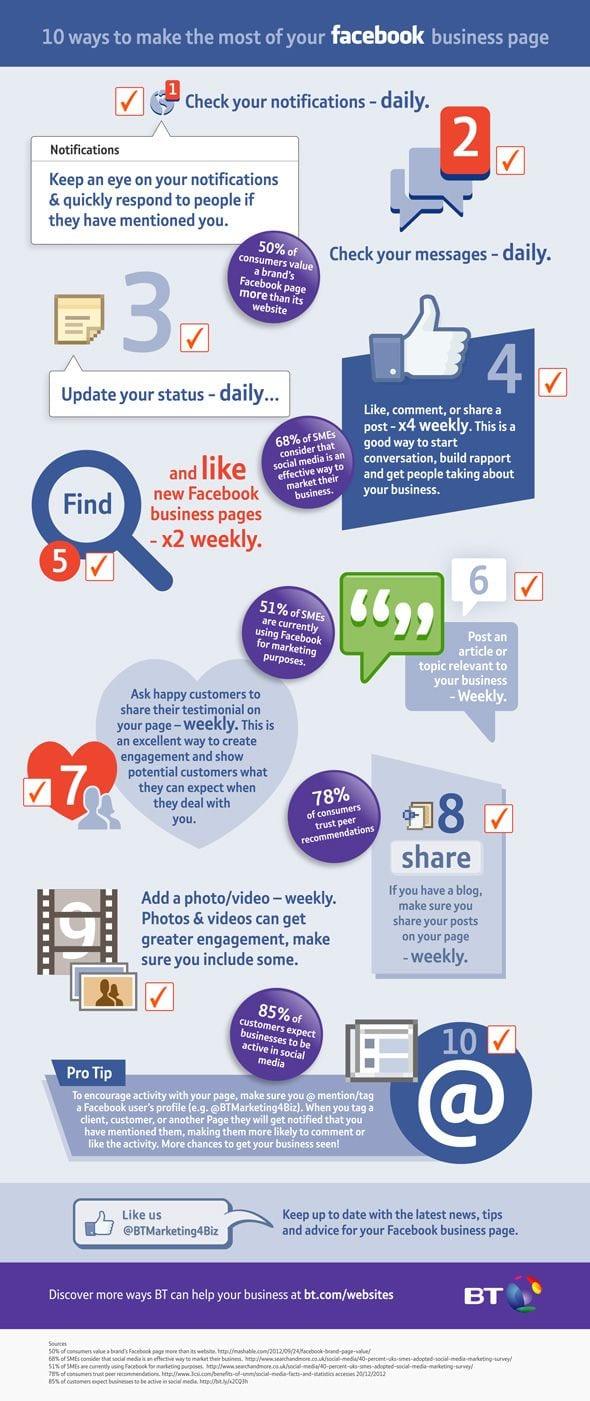 consejos para mejorar tu pagina en Facebook