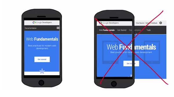 Google punishes non-responsive sites, leaving them at the bottom of the searches in Google